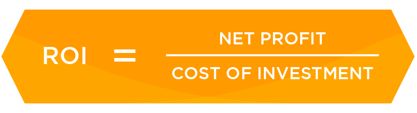 ROI = Net Profit / Cost of Investment